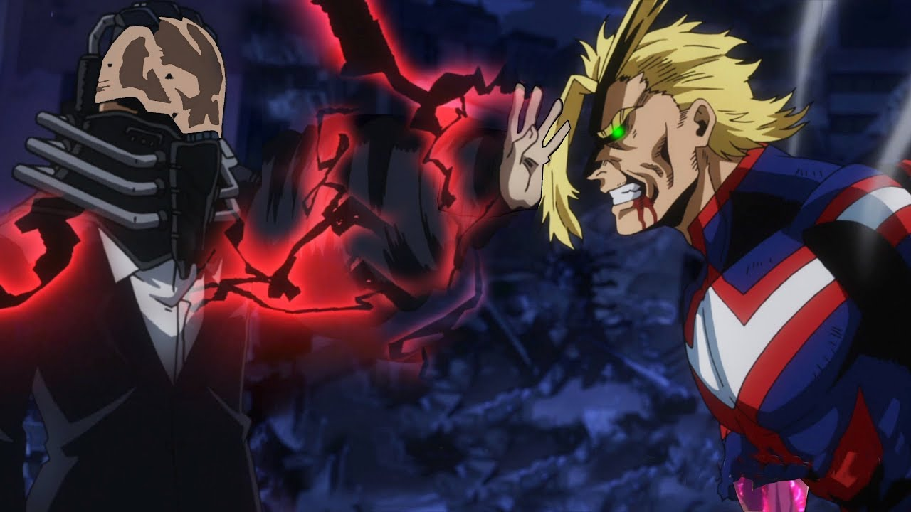 Top 10 My Hero Academia characters