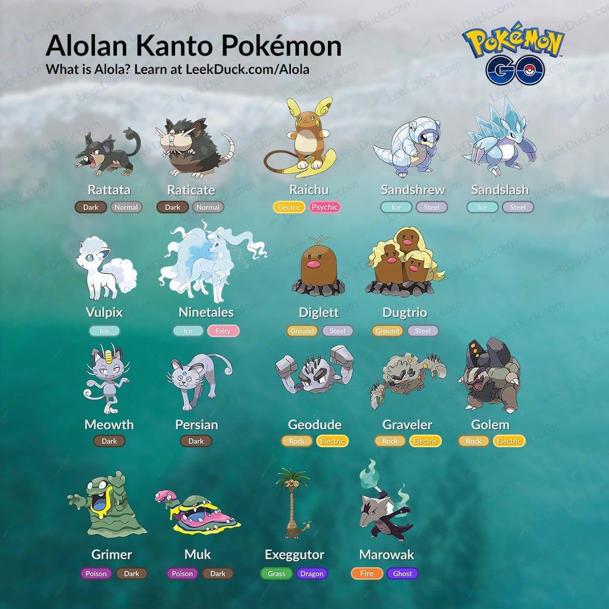 Pokemon go alolan