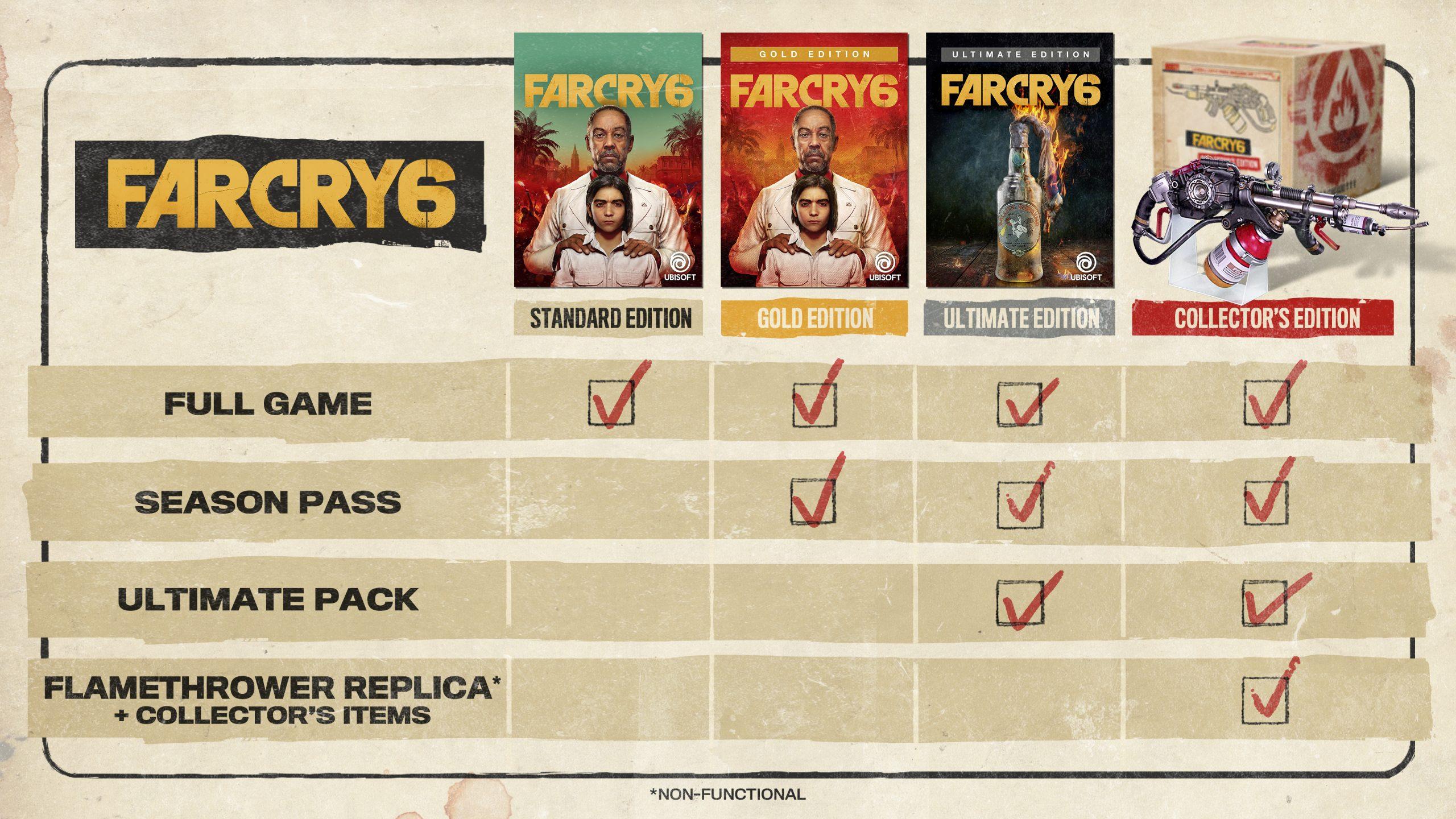 Far Cry Season 6
