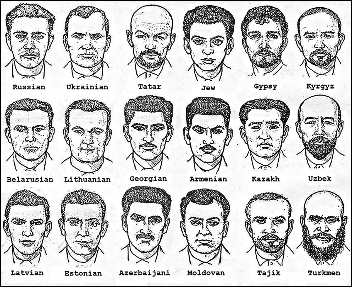 What Is Soviet Police Identification Chart On Tic Tok?