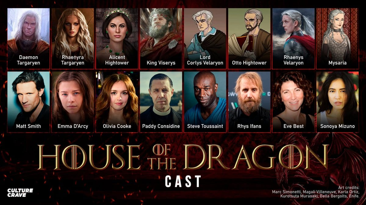 Casts of House of Dragon