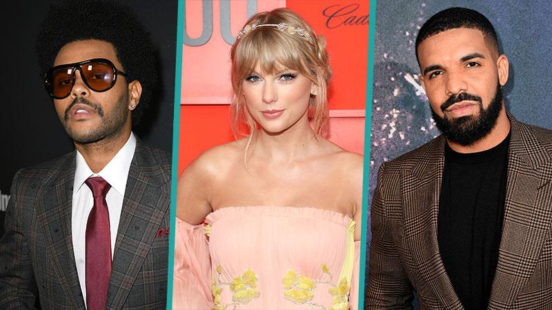 Billboard Music Awards Nominations 2021