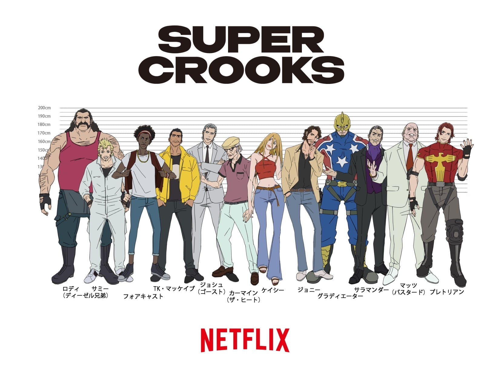 Super Crooks Anime Announced by Netflix