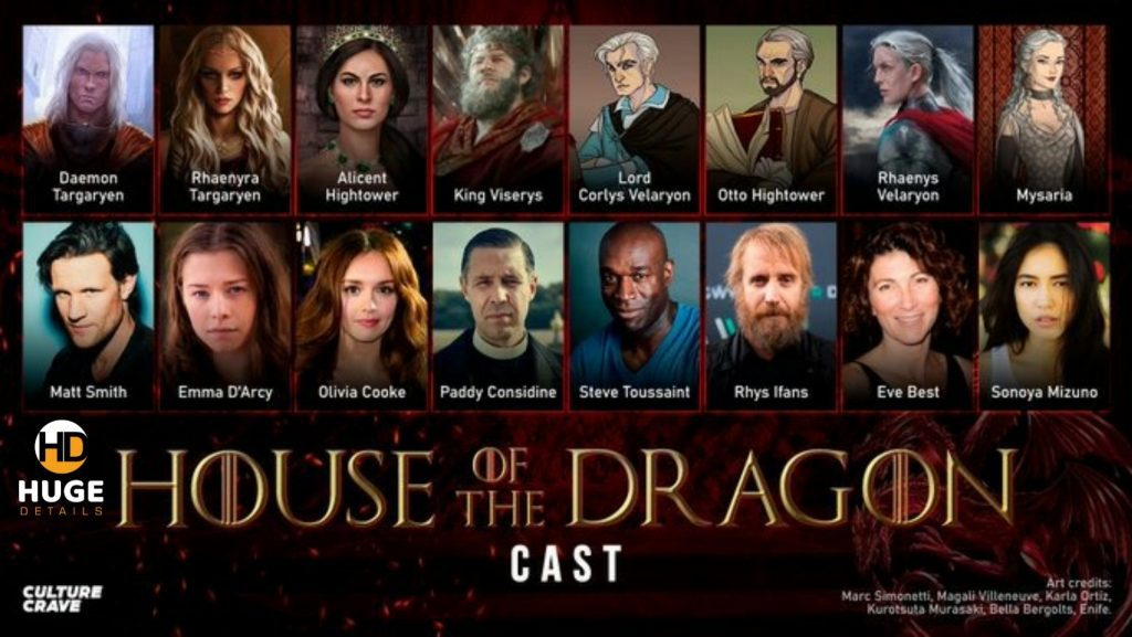 House of Dragon release date